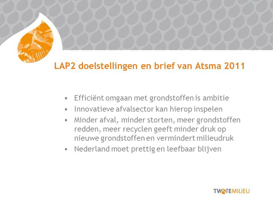 LAP2 doelstellingen en brief van Atsma 2011 Ambitie is om het recycling percentage van totale afval te verhogen van 80% naar 83% Van huishoudelijk afval van 50% naar 65% in 2015 - door innovatie te stimuleren en kennis te bundelen, bestaande samenwerkingsverbanden beter benutten - consumenten meer bewust te maken van het belang van preventie en nog meer afvalscheiding, draagvlakvergroting is basis voor succesvol afvalbeleid Gevolgen: Nederlands afval in AVI daalt met 15-20% Storten van afval daalt met 10%