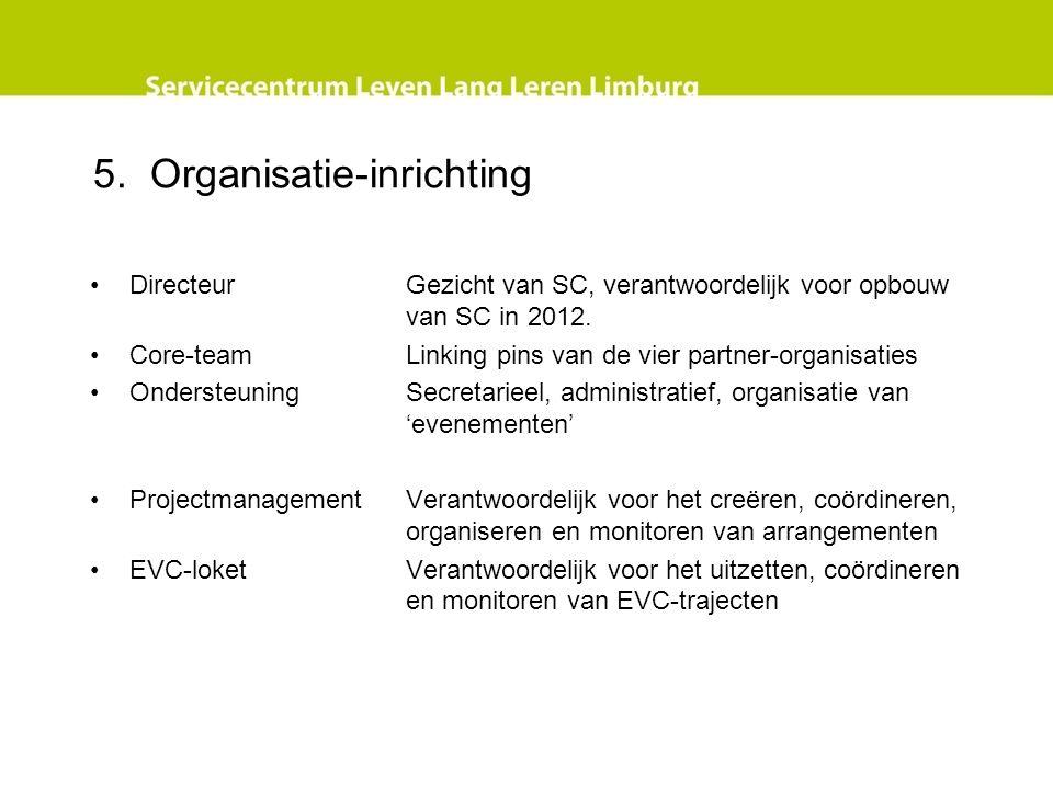 5. Organisatie-inrichting DirecteurGezicht van SC, verantwoordelijk voor opbouw van SC in 2012.