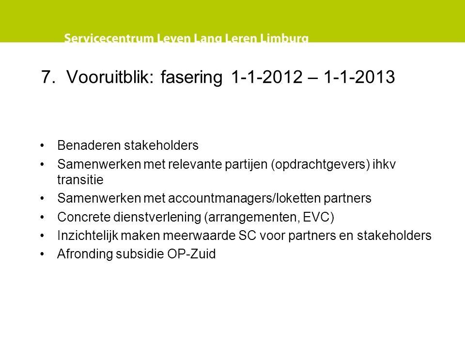 7. Vooruitblik: fasering 1-1-2012 – 1-1-2013 Benaderen stakeholders Samenwerken met relevante partijen (opdrachtgevers) ihkv transitie Samenwerken met