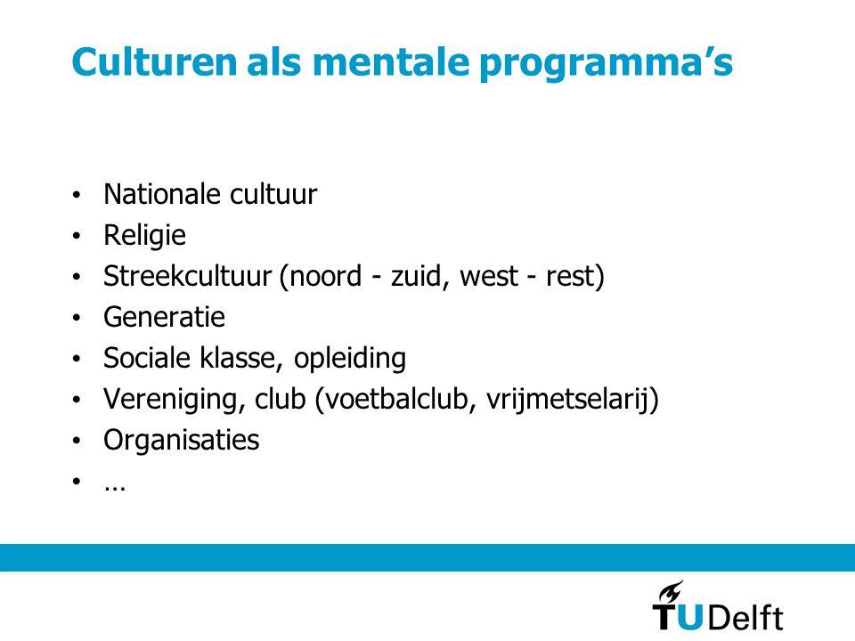 Culturen als mentale programma's Nationale cultuur Religie Streekcultuur (noord - zuid, west - rest) Generatie Sociale klasse, opleiding Vereniging, club (voetbalclub, vrijmetselarij) Organisaties …