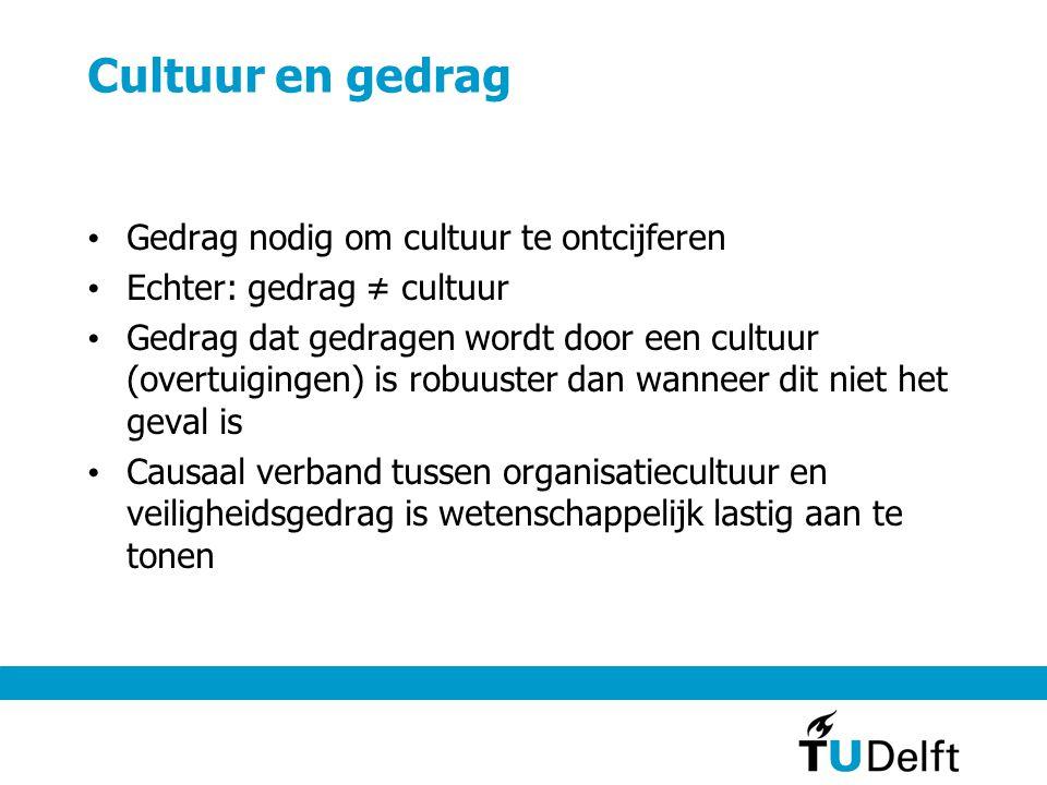 Cultuur en gedrag Gedrag nodig om cultuur te ontcijferen Echter: gedrag ≠ cultuur Gedrag dat gedragen wordt door een cultuur (overtuigingen) is robuus