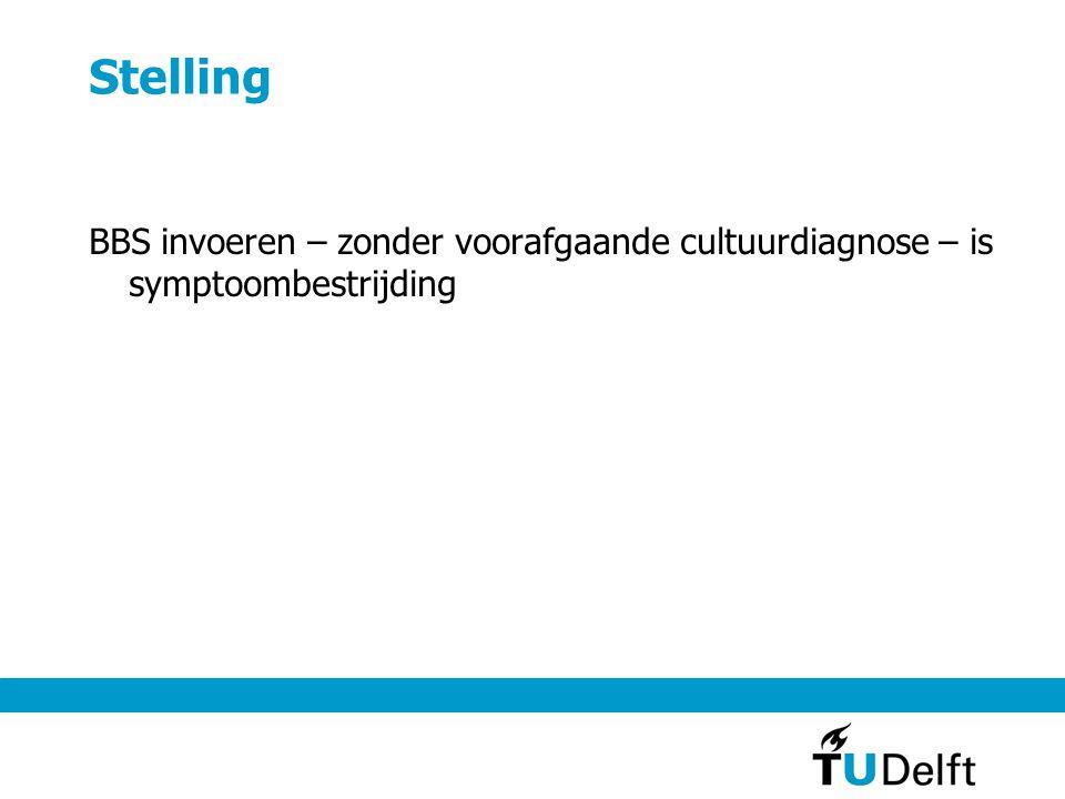 Stelling BBS invoeren – zonder voorafgaande cultuurdiagnose – is symptoombestrijding