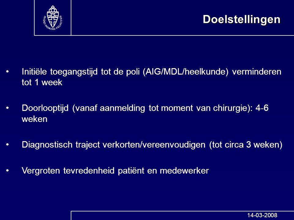 14-03-2008 Doelstellingen Initiële toegangstijd tot de poli (AIG/MDL/heelkunde) verminderen tot 1 week Doorlooptijd (vanaf aanmelding tot moment van c