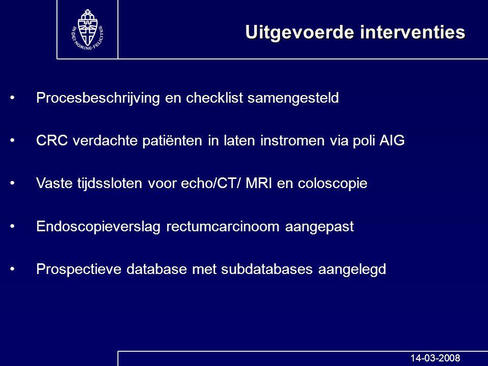 14-03-2008 Uitgevoerde interventies Procesbeschrijving en checklist samengesteld CRC verdachte patiënten in laten instromen via poli AIG Vaste tijdssl