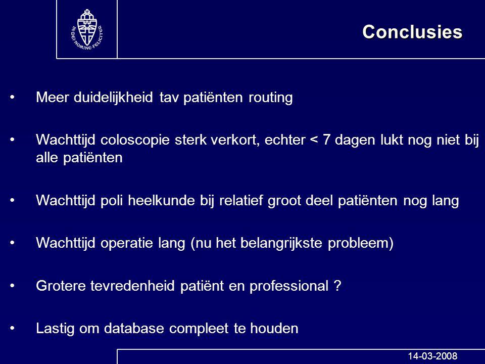 14-03-2008 Conclusies Meer duidelijkheid tav patiënten routing Wachttijd coloscopie sterk verkort, echter < 7 dagen lukt nog niet bij alle patiënten W