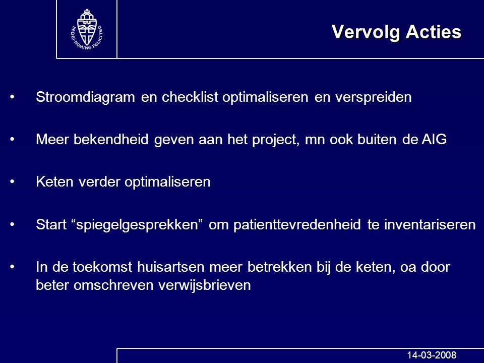 14-03-2008 Vervolg Acties Stroomdiagram en checklist optimaliseren en verspreiden Meer bekendheid geven aan het project, mn ook buiten de AIG Keten ve