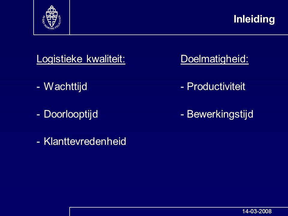 Inleiding Logistieke kwaliteit:Doelmatigheid: -Wachttijd- Productiviteit -Doorlooptijd- Bewerkingstijd -Klanttevredenheid 14-03-2008