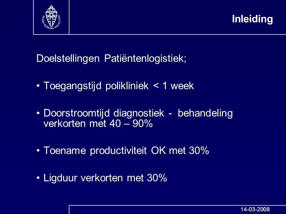 Inleiding Doelstellingen Patiëntenlogistiek; Toegangstijd polikliniek < 1 week Doorstroomtijd diagnostiek - behandeling verkorten met 40 – 90% Toename