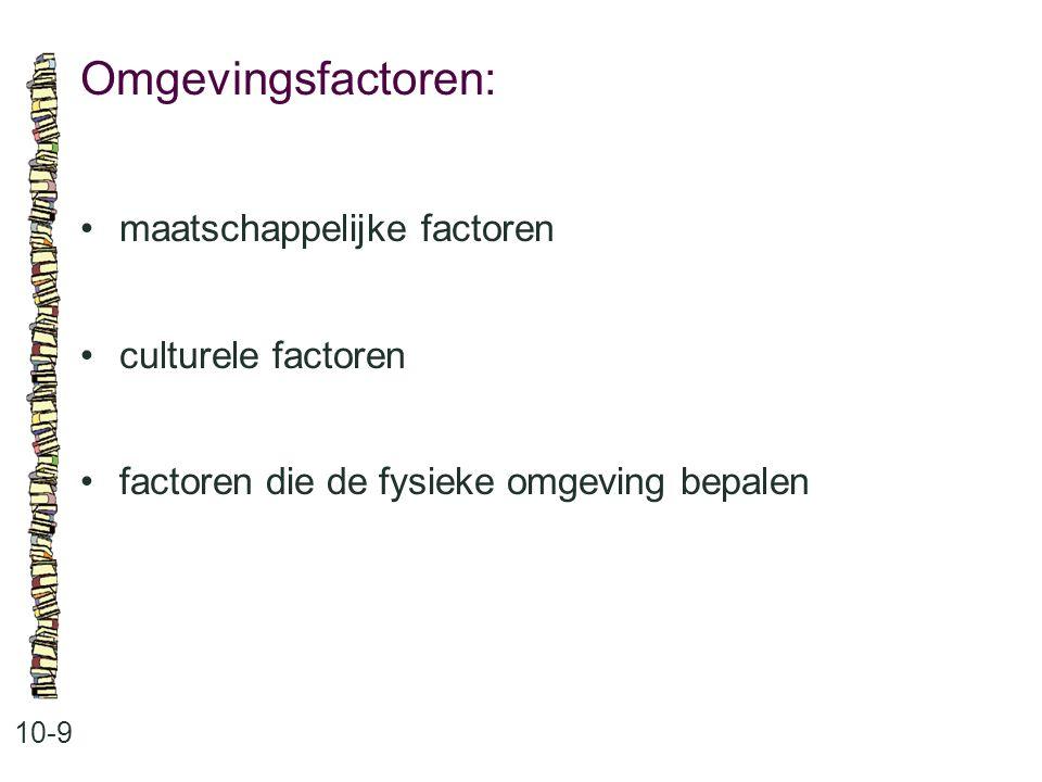 Omgevingsfactoren: 10-9 maatschappelijke factoren culturele factoren factoren die de fysieke omgeving bepalen