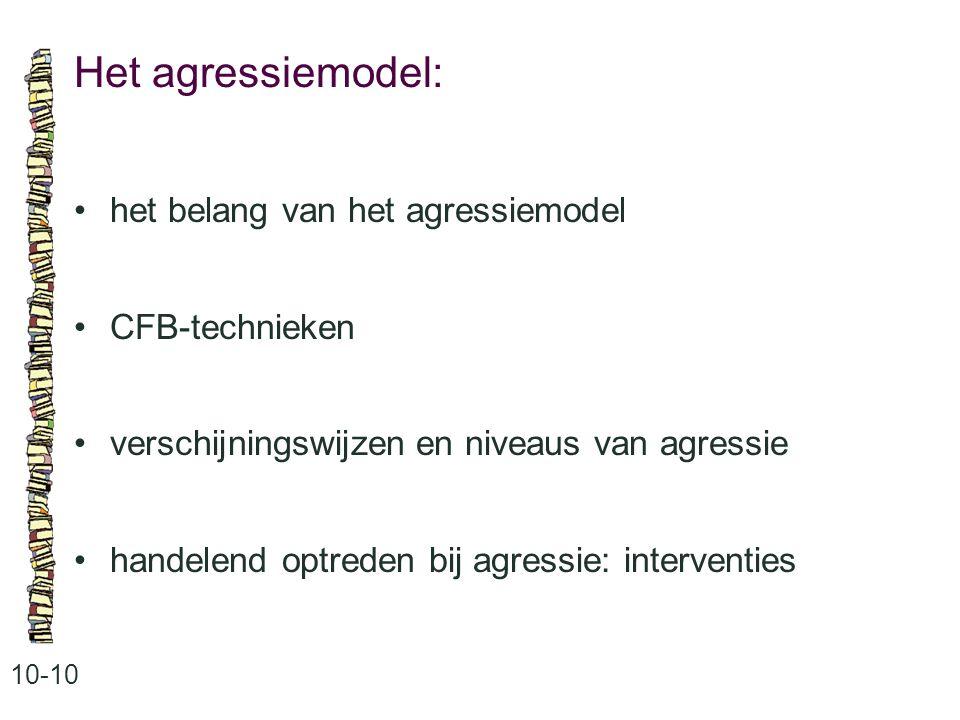 Het agressiemodel: 10-10 het belang van het agressiemodel CFB-technieken verschijningswijzen en niveaus van agressie handelend optreden bij agressie: