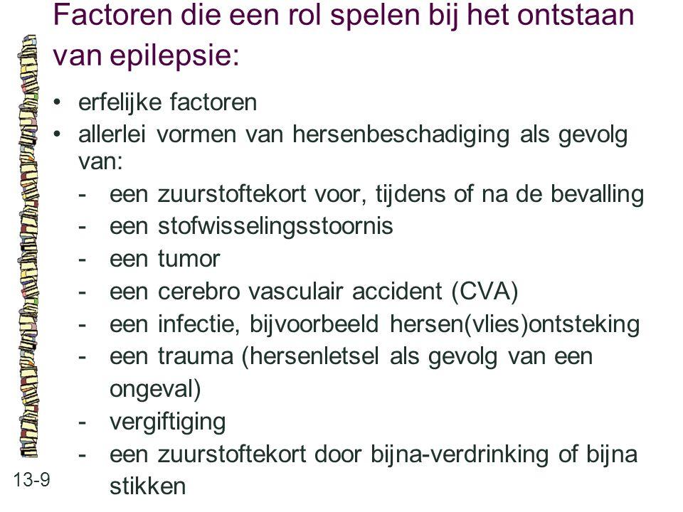 Factoren die een rol spelen bij het ontstaan van epilepsie: 13-9 erfelijke factoren allerlei vormen van hersenbeschadiging als gevolg van: -een zuurst