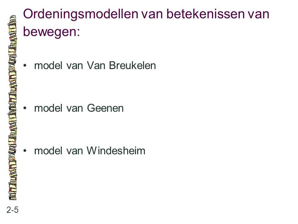 Ordeningsmodellen van betekenissen van bewegen: 2-5 model van Van Breukelen model van Geenen model van Windesheim