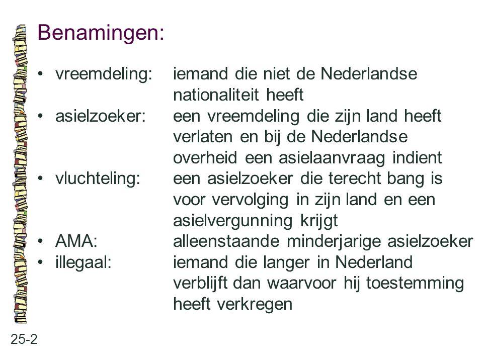 Benamingen: 25-2 vreemdeling:iemand die niet de Nederlandse nationaliteit heeft asielzoeker:een vreemdeling die zijn land heeft verlaten en bij de Ned