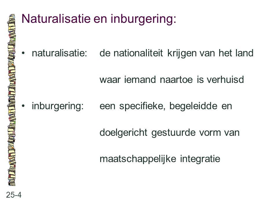 Naturalisatie en inburgering: 25-4 naturalisatie:de nationaliteit krijgen van het land waar iemand naartoe is verhuisd inburgering:een specifieke, beg