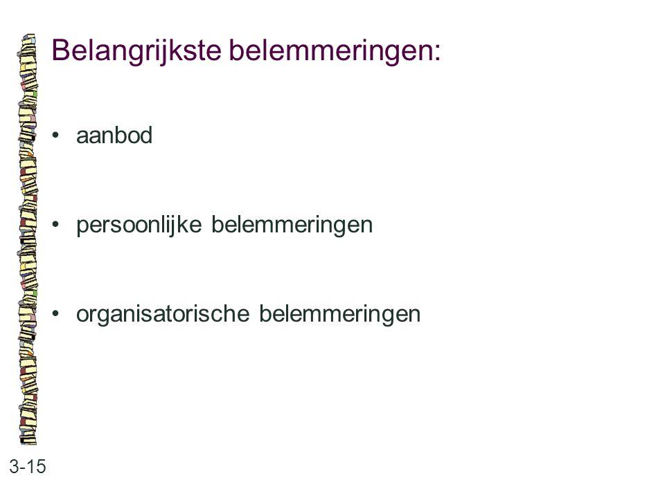 Belangrijkste belemmeringen: 3-15 aanbod persoonlijke belemmeringen organisatorische belemmeringen