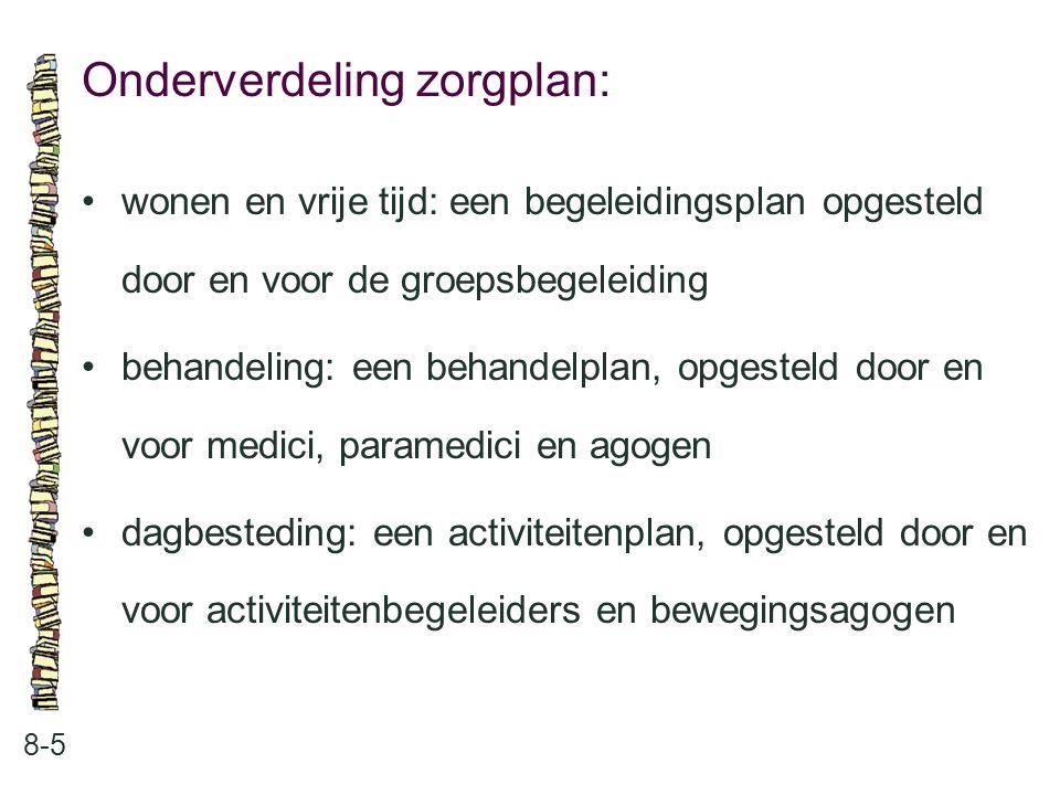 Onderverdeling zorgplan: 8-5 wonen en vrije tijd: een begeleidingsplan opgesteld door en voor de groepsbegeleiding behandeling: een behandelplan, opge