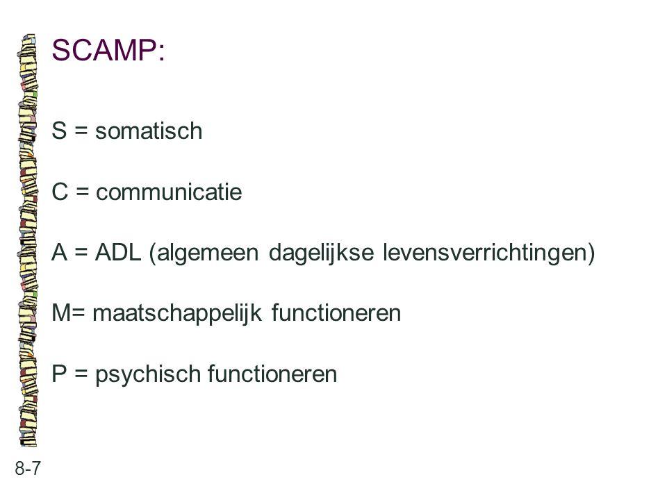 SCAMP: 8-7 S = somatisch C = communicatie A = ADL (algemeen dagelijkse levensverrichtingen) M= maatschappelijk functioneren P = psychisch functioneren