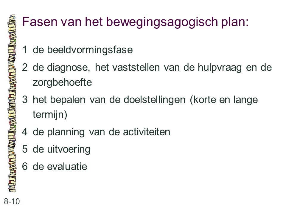 Fasen van het bewegingsagogisch plan: 8-10 1de beeldvormingsfase 2de diagnose, het vaststellen van de hulpvraag en de zorgbehoefte 3het bepalen van de