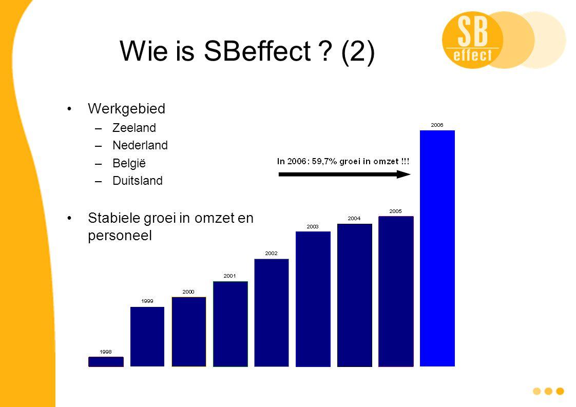 Wie is SBeffect ? (2) Werkgebied –Zeeland –Nederland –België –Duitsland Stabiele groei in omzet en personeel