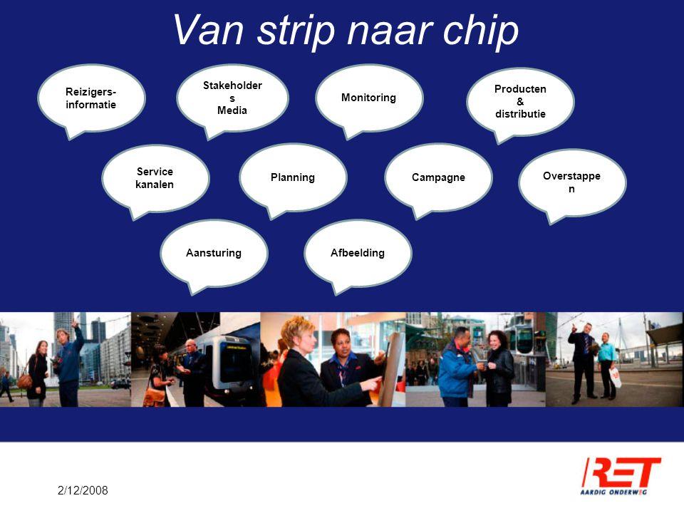 Stakeholders & Media (2/4) Werkwijze: Aanstelling stakeholdermanager ivm regiefunctie (al gebeurd) Instelling Kerngroep (stadsregio, stadhuis, RET) (1-12-08) Continueren/intensiveren digitale nieuwsflits (1-12-08) Instelling pool 'Warme Ooms/Tantes' voor operationele boodschappen (1-12-08) Ontwikkeling programma-aanbod (1-12-08) Apart werkplan Rotterdamse regio (1-12-08) Minimaal wekelijkse afstemming (doorlopend, ingaand 24-11-08) Apart werkplan 'Overdracht DO's/VO's' (10-12-08) Bij media bovendien: Vragenrubrieken (in dagblad Metro; gesprek AD/RD eind nov.) Toolbox (beelden/teksten, FAQ's) beschikbaar (1-12-08)