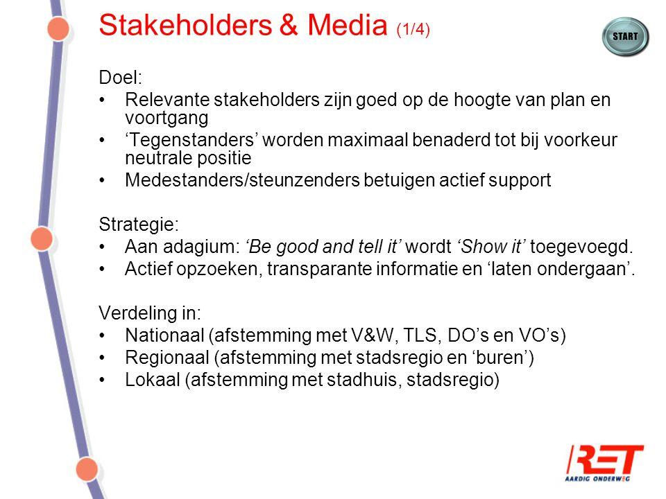 Stakeholders & Media (1/4) Doel: Relevante stakeholders zijn goed op de hoogte van plan en voortgang 'Tegenstanders' worden maximaal benaderd tot bij