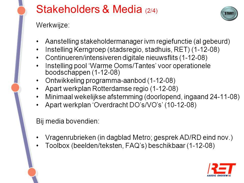 Stakeholders & Media (2/4) Werkwijze: Aanstelling stakeholdermanager ivm regiefunctie (al gebeurd) Instelling Kerngroep (stadsregio, stadhuis, RET) (1
