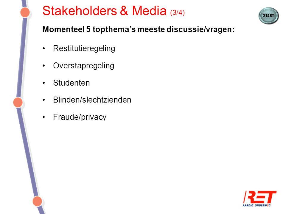 Stakeholders & Media (3/4) Momenteel 5 topthema's meeste discussie/vragen: Restitutieregeling Overstapregeling Studenten Blinden/slechtzienden Fraude/