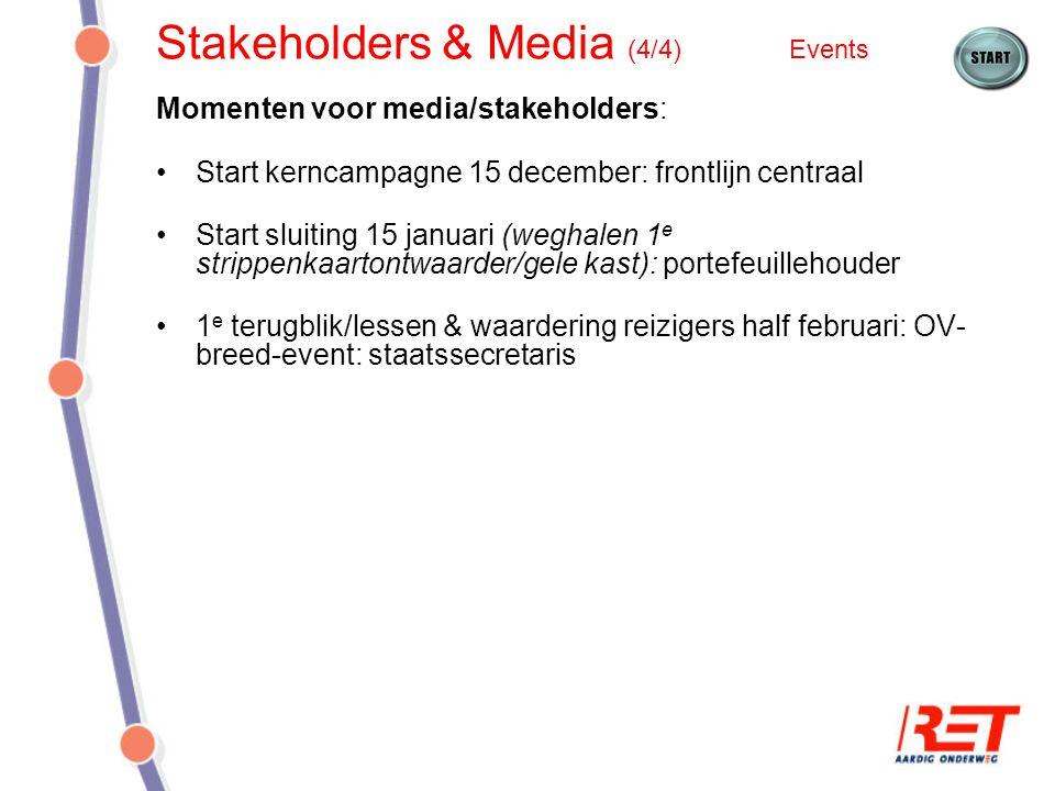 Stakeholders & Media (4/4) Events Momenten voor media/stakeholders: Start kerncampagne 15 december: frontlijn centraal Start sluiting 15 januari (wegh