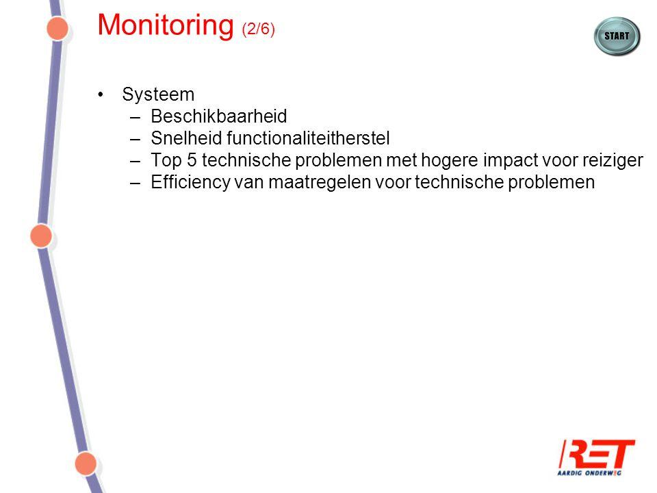 Monitoring (2/6) Systeem –Beschikbaarheid –Snelheid functionaliteitherstel –Top 5 technische problemen met hogere impact voor reiziger –Efficiency van
