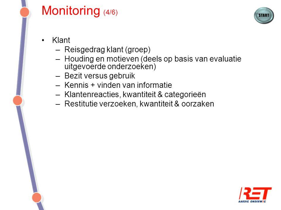 Monitoring (4/6) Klant –Reisgedrag klant (groep) –Houding en motieven (deels op basis van evaluatie uitgevoerde onderzoeken) –Bezit versus gebruik –Ke