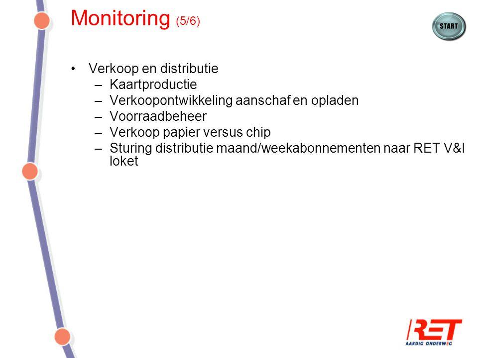 Monitoring (5/6) Verkoop en distributie –Kaartproductie –Verkoopontwikkeling aanschaf en opladen –Voorraadbeheer –Verkoop papier versus chip –Sturing