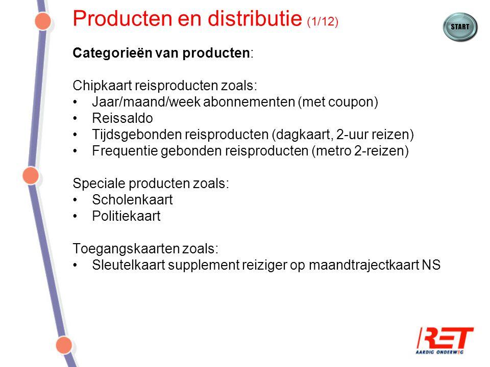 Producten en distributie (1/12) Categorieën van producten: Chipkaart reisproducten zoals: Jaar/maand/week abonnementen (met coupon) Reissaldo Tijdsgeb