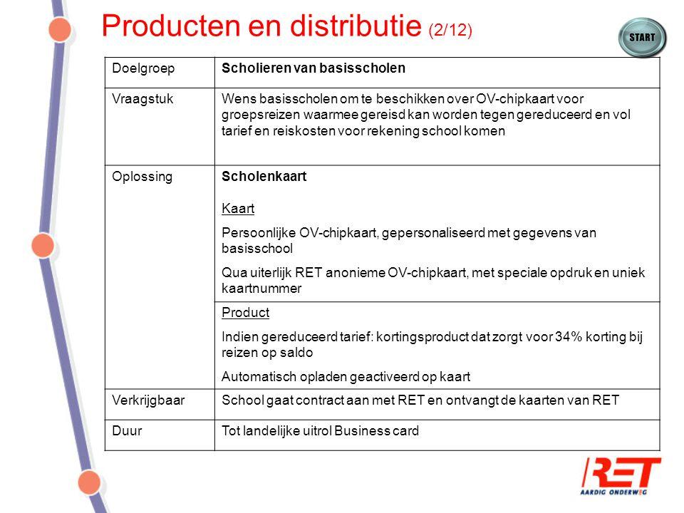 Producten en distributie (2/12) DoelgroepScholieren van basisscholen VraagstukWens basisscholen om te beschikken over OV-chipkaart voor groepsreizen w