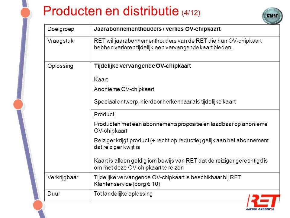 Producten en distributie (4/12) DoelgroepJaarabonnementhouders / verlies OV-chipkaart VraagstukRET wil jaarabonnementhouders van de RET die hun OV-chi