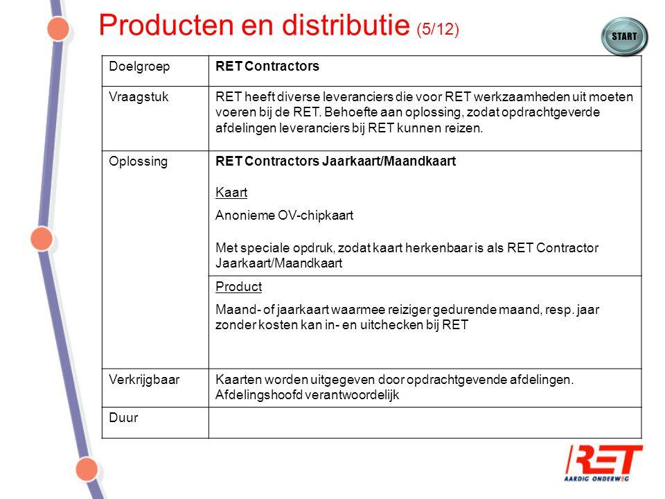 Producten en distributie (5/12) DoelgroepRET Contractors VraagstukRET heeft diverse leveranciers die voor RET werkzaamheden uit moeten voeren bij de R