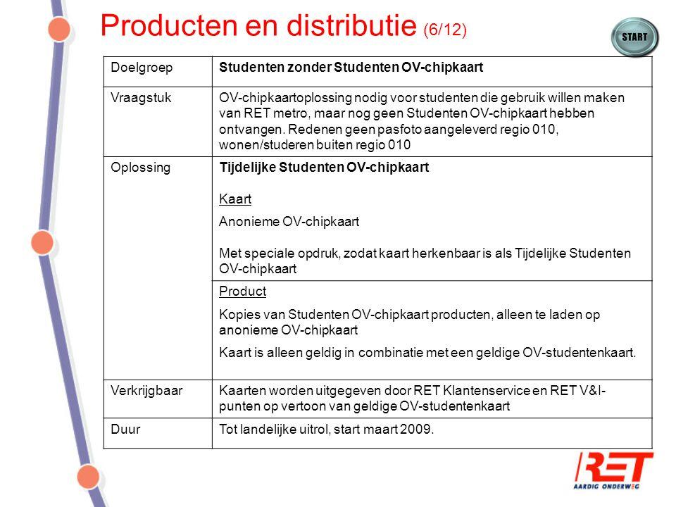 Producten en distributie (6/12) DoelgroepStudenten zonder Studenten OV-chipkaart VraagstukOV-chipkaartoplossing nodig voor studenten die gebruik wille