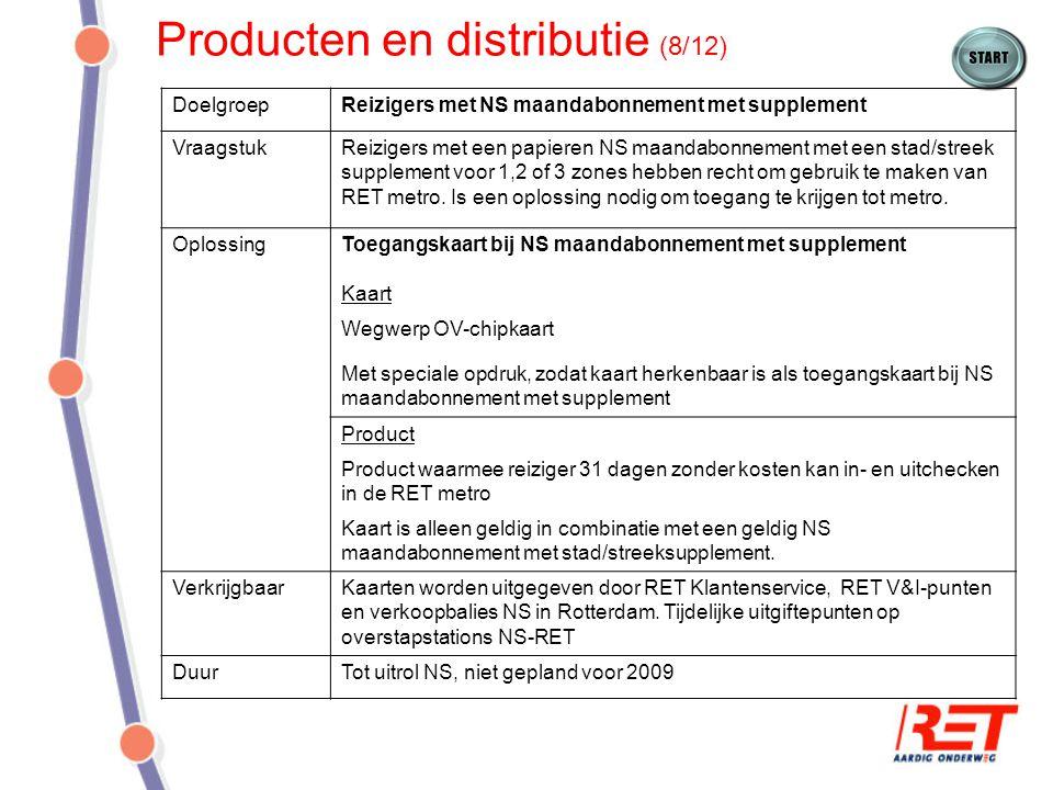 Producten en distributie (8/12) DoelgroepReizigers met NS maandabonnement met supplement VraagstukReizigers met een papieren NS maandabonnement met ee
