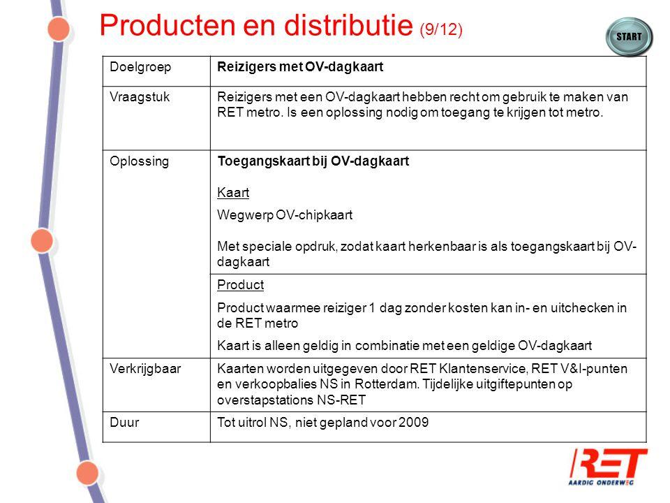 Producten en distributie (9/12) DoelgroepReizigers met OV-dagkaart VraagstukReizigers met een OV-dagkaart hebben recht om gebruik te maken van RET met