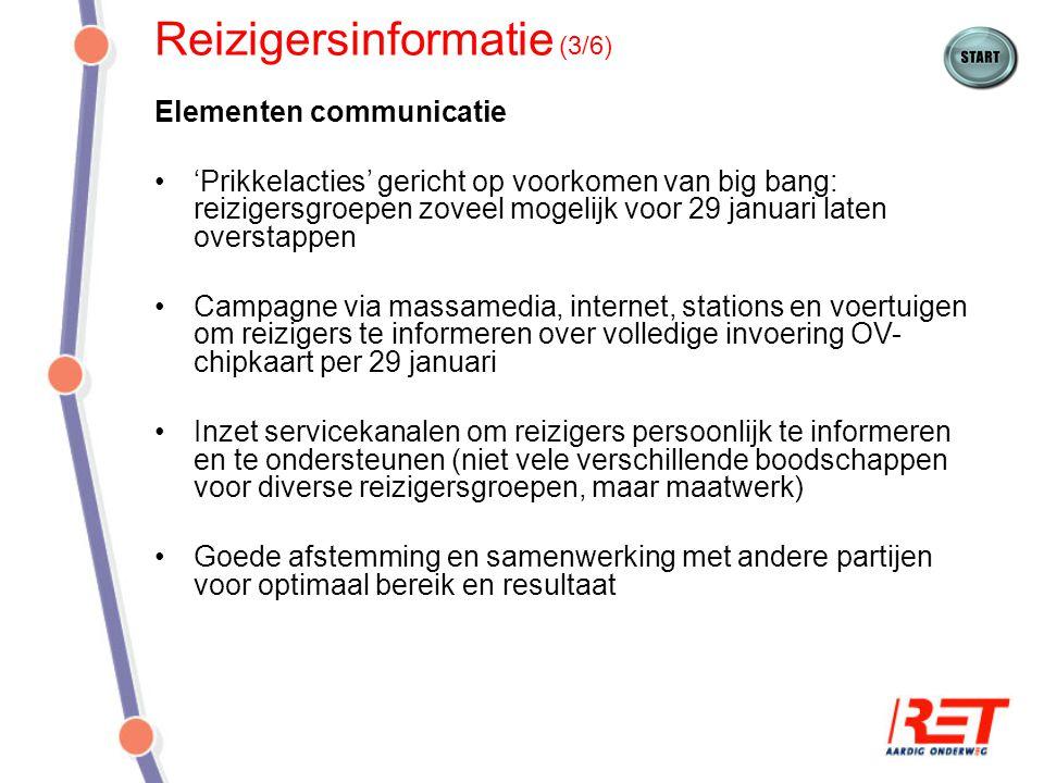 Campagne (8/9)website (concept)