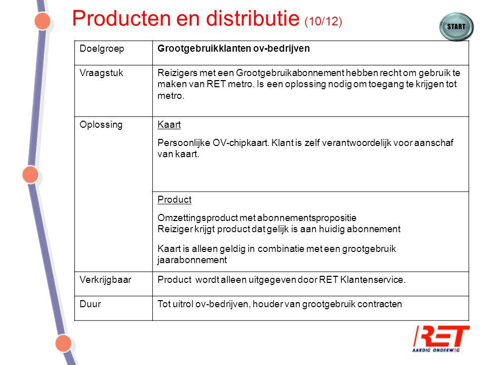Producten en distributie (10/12) DoelgroepGrootgebruikklanten ov-bedrijven VraagstukReizigers met een Grootgebruikabonnement hebben recht om gebruik t