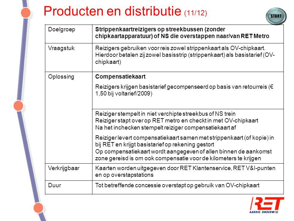 Producten en distributie (11/12) DoelgroepStrippenkaartreizigers op streekbussen (zonder chipkaartapparatuur) of NS die overstappen naar/van RET Metro