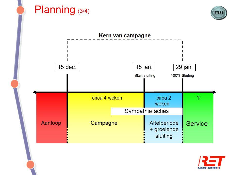 Planning (3/4). Sympathie acties 15 dec.15 jan.29 jan.
