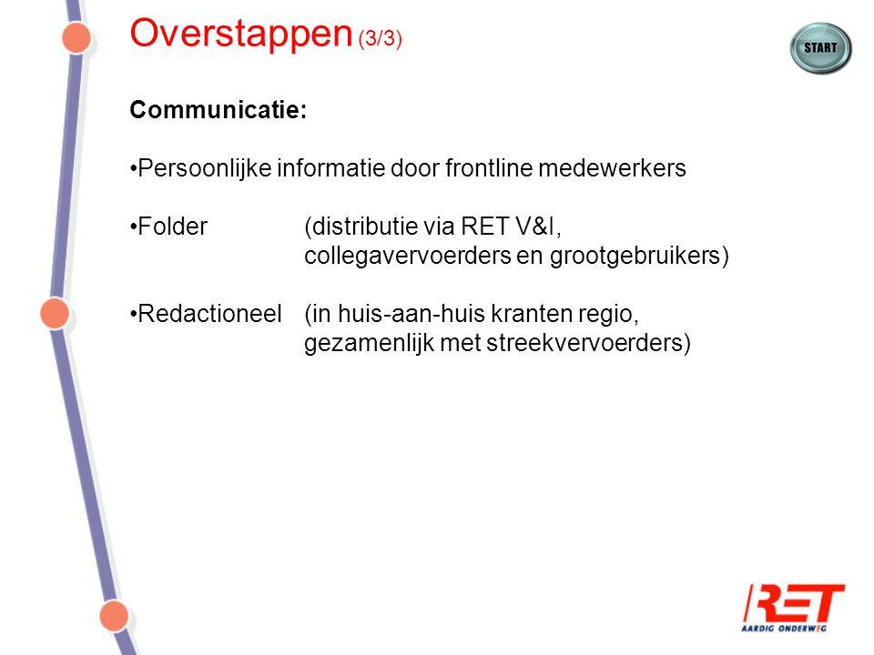 Overstappen (3/3) Communicatie: Persoonlijke informatie door frontline medewerkers Folder(distributie via RET V&I, collegavervoerders en grootgebruike