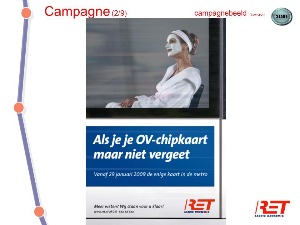 Producten en distributie (10/12) DoelgroepGrootgebruikklanten ov-bedrijven VraagstukReizigers met een Grootgebruikabonnement hebben recht om gebruik te maken van RET metro.