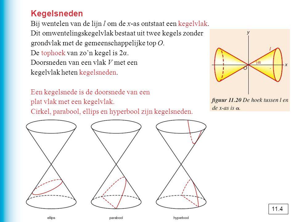 Kegelsneden Bij wentelen van de lijn l om de x-as ontstaat een kegelvlak. Dit omwentelingskegelvlak bestaat uit twee kegels zonder grondvlak met de ge