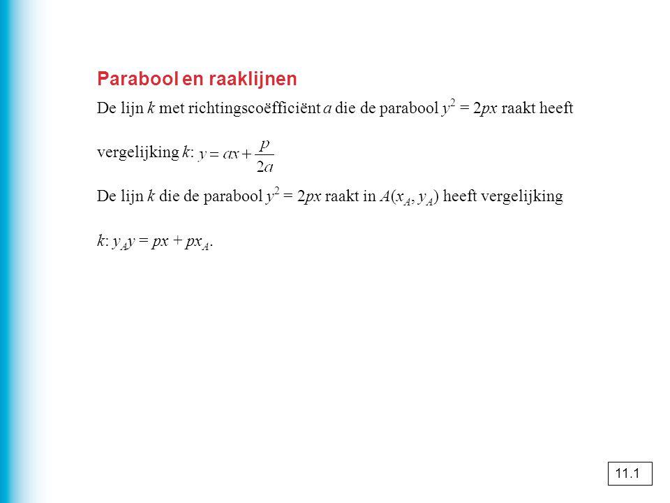 De poollijn van een punt ten opzichte van een parabool Raken de lijnen k en l door het punt P(x P, y P ) de parabool y 2 = 2px in de punten A en B, dan is de lijn AB de poollijn van P ten opzichte van de parabool het punt P de pool van de lijn AB ten opzichte van de parabool een vergelijking van de lijn AB: y P y = px + px P.