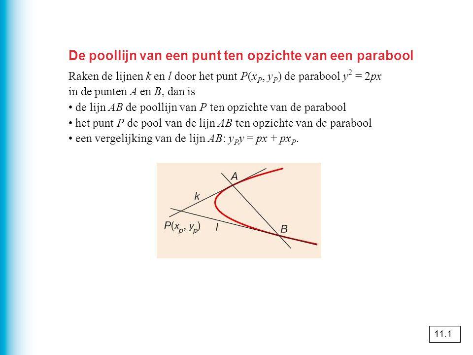 De poollijn van een punt ten opzichte van een parabool Raken de lijnen k en l door het punt P(x P, y P ) de parabool y 2 = 2px in de punten A en B, da