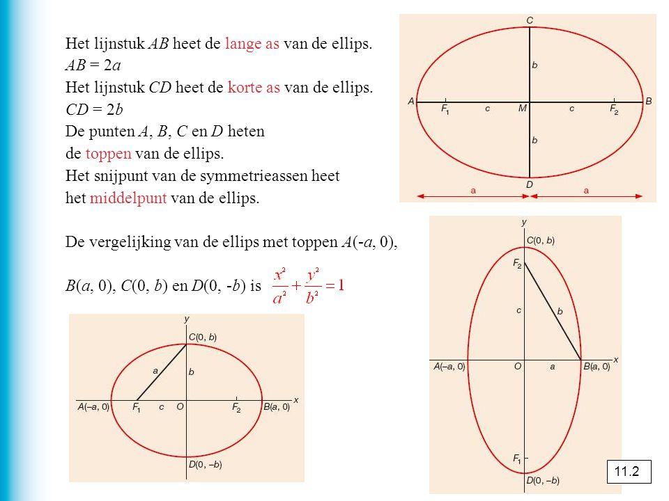 Het lijnstuk AB heet de lange as van de ellips. AB = 2a Het lijnstuk CD heet de korte as van de ellips. CD = 2b De punten A, B, C en D heten de toppen