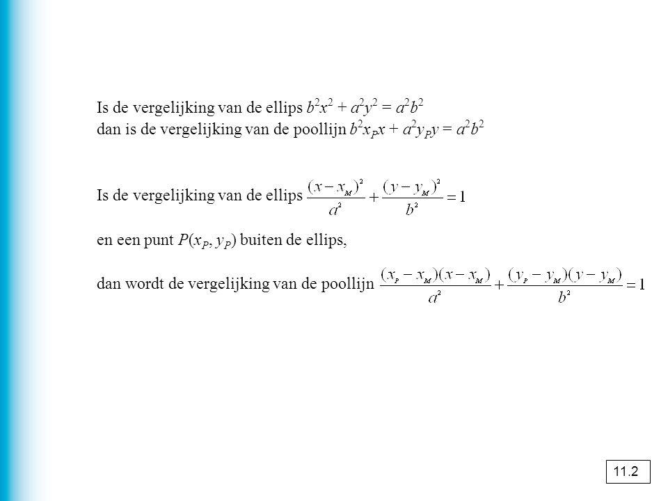 Een hyperbooltak als conflictlijn Een hyperbooltak is de verzameling van alle punten met gelijke afstanden tot een cirkel en een punt buiten de cirkel.