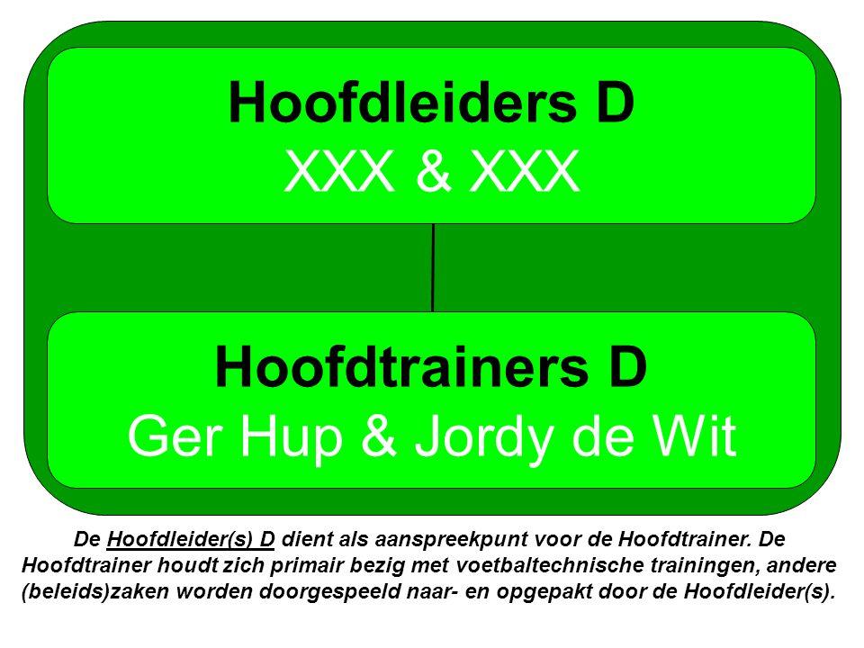 Hoofdleiders D XXX & XXX Hoofdtrainers D Ger Hup & Jordy de Wit De Hoofdleider(s) D dient als aanspreekpunt voor de Hoofdtrainer.